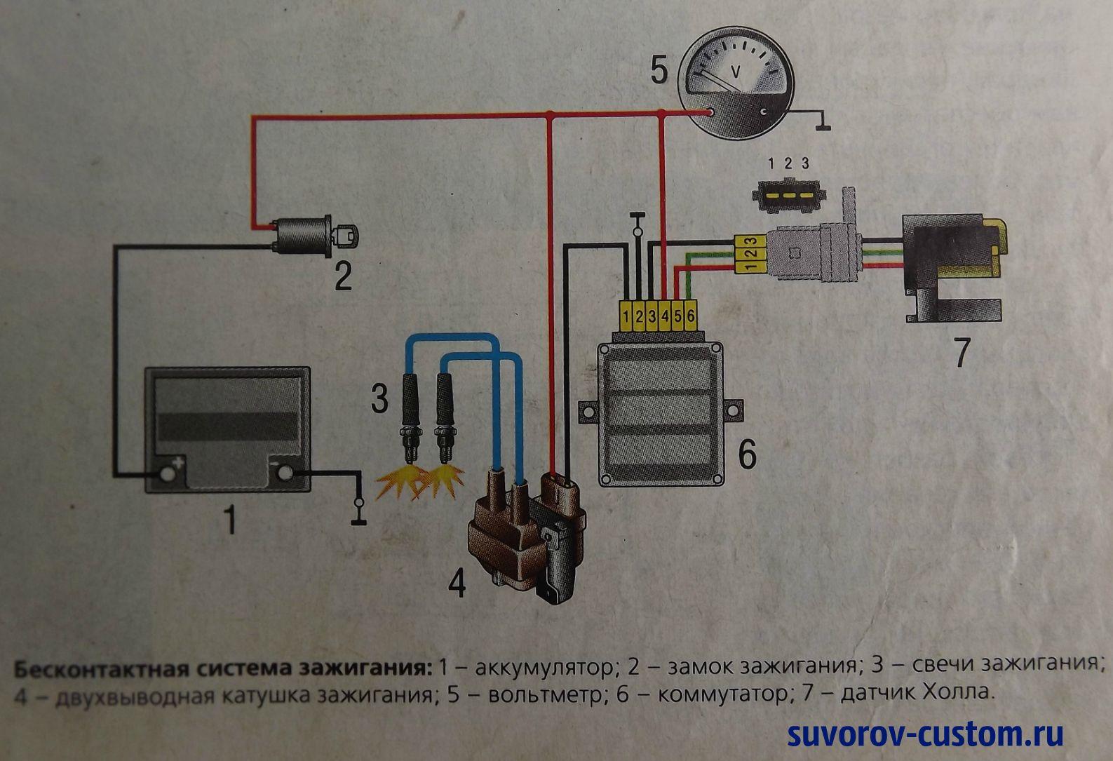 Схема подключения генератора урале фото 722