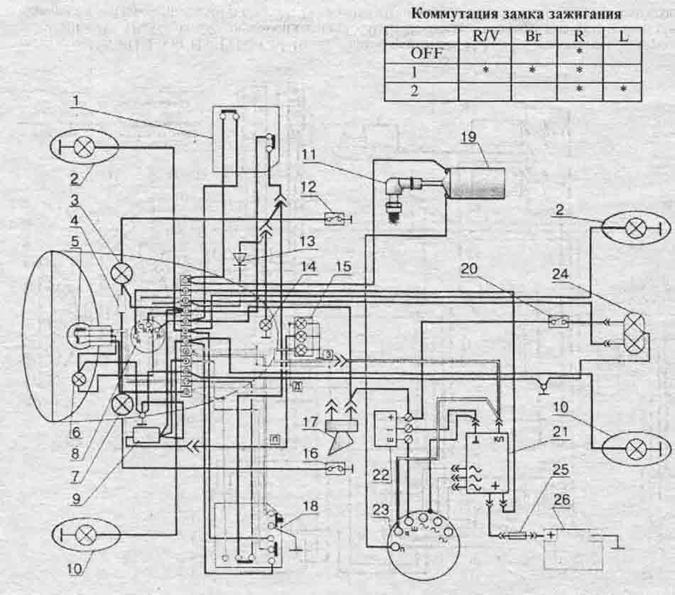 Иж 5 схема электрооборудования