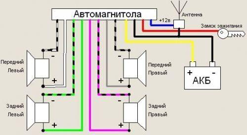 Схема динамиков пионер