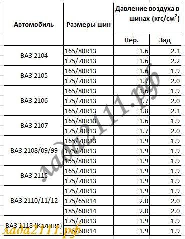 Расчет выплаты по осаго калькулятор 2019 онлайн