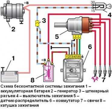 Схема подсоединения бесконтактного зажигания